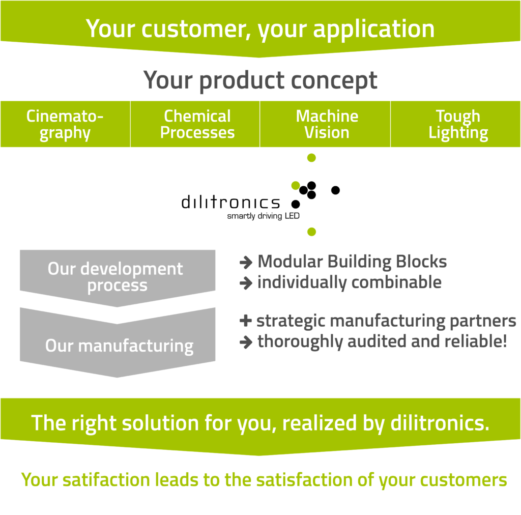 Customer_benefit_eng